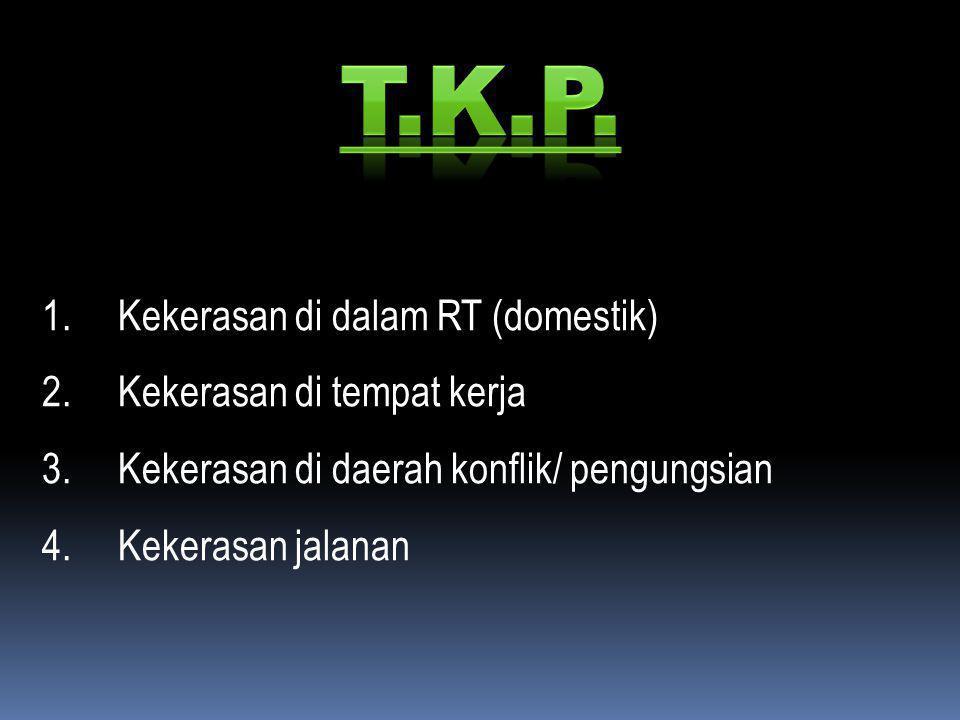 T.K.P. Kekerasan di dalam RT (domestik) Kekerasan di tempat kerja