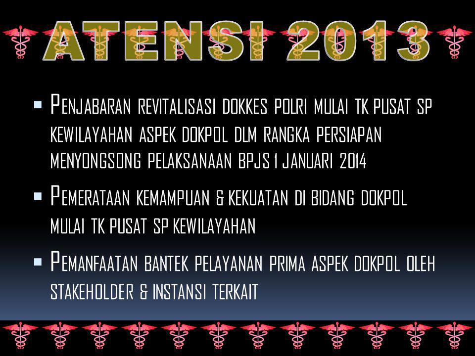 ATENSI 2013