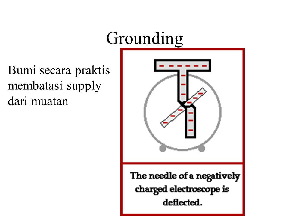 Grounding Bumi secara praktis membatasi supply dari muatan