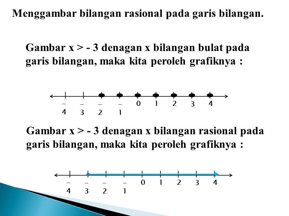 Menggambar bilangan rasional pada garis bilangan.