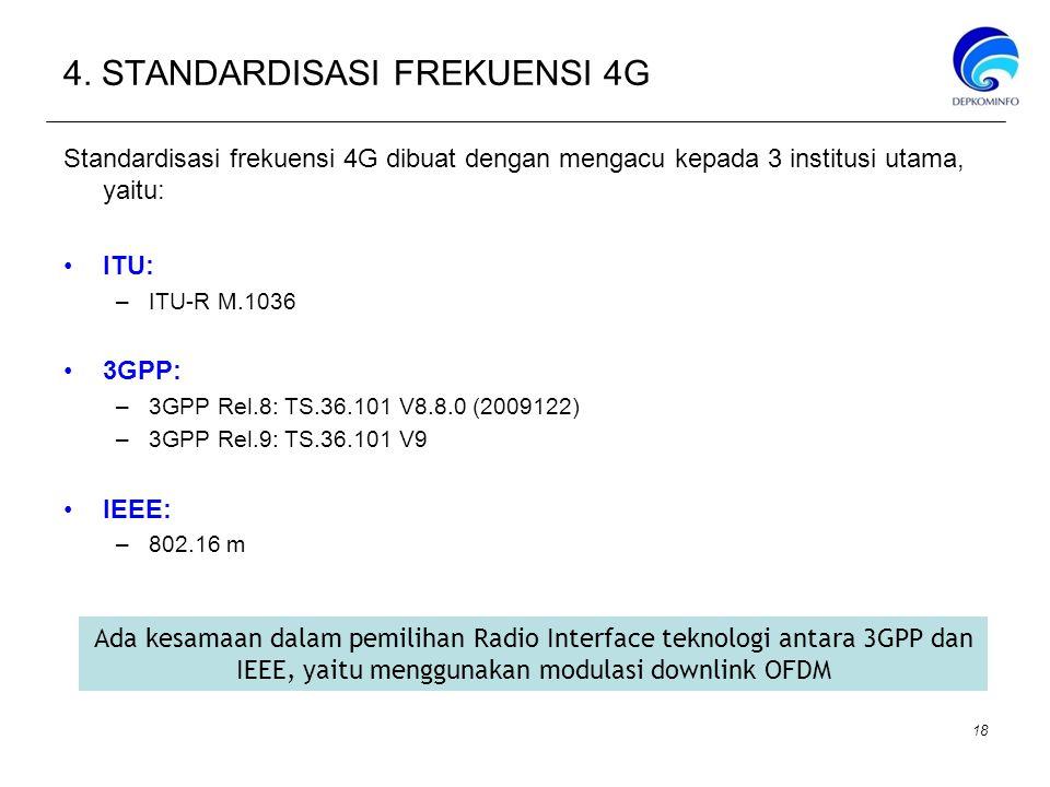 4. STANDARDISASI FREKUENSI 4G
