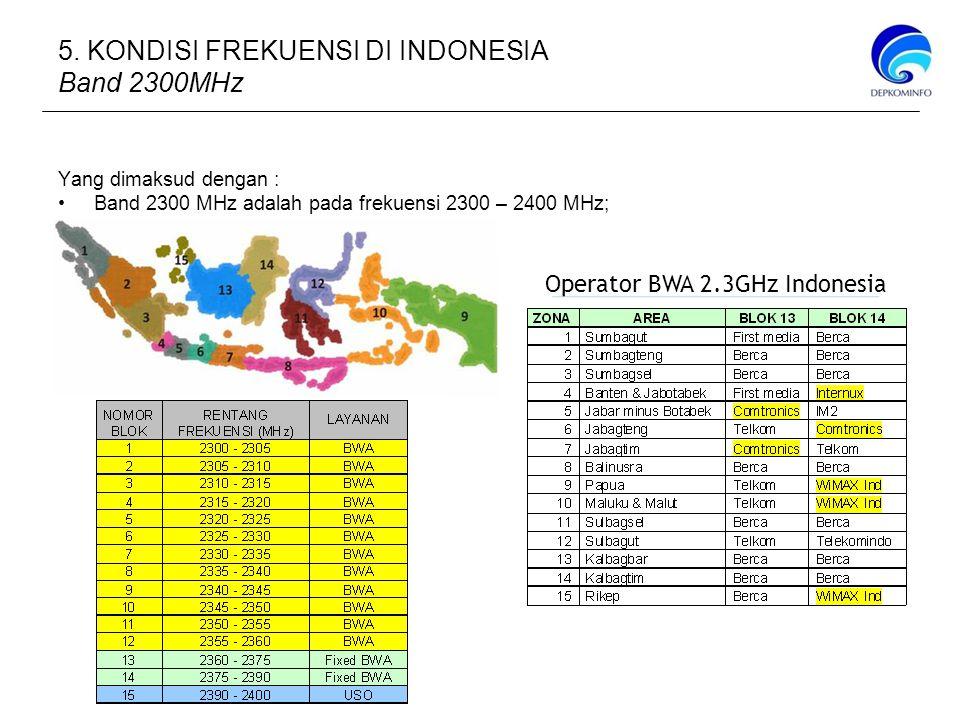 Operator BWA 2.3GHz Indonesia