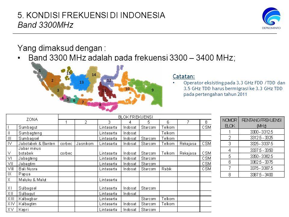 5. KONDISI FREKUENSI DI INDONESIA Band 3300MHz