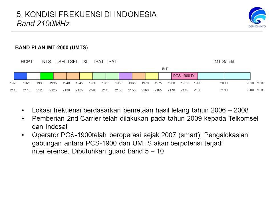 5. KONDISI FREKUENSI DI INDONESIA Band 2100MHz