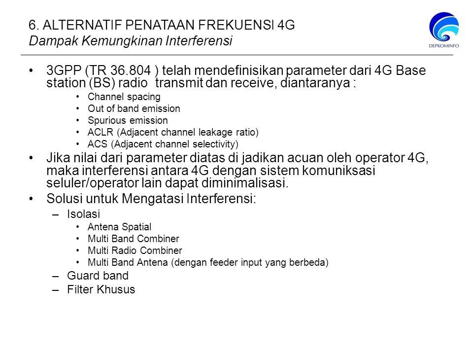 6. ALTERNATIF PENATAAN FREKUENSI 4G Dampak Kemungkinan Interferensi
