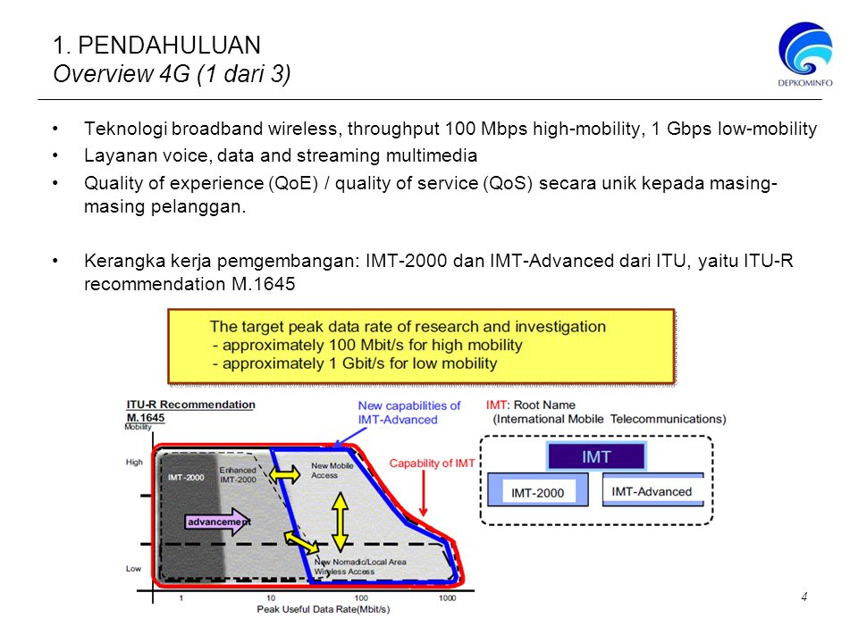 1. PENDAHULUAN Overview 4G (1 dari 3)