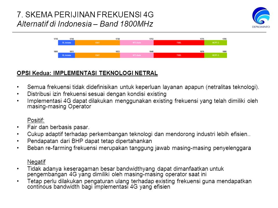 7. SKEMA PERIJINAN FREKUENSI 4G Alternatif di Indonesia – Band 1800MHz