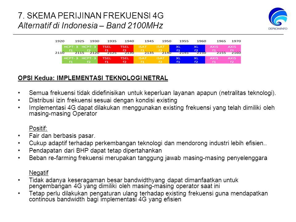 7. SKEMA PERIJINAN FREKUENSI 4G Alternatif di Indonesia – Band 2100MHz