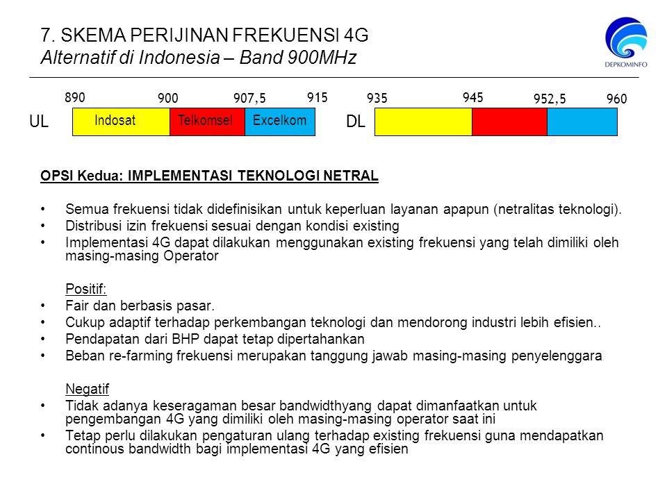 7. SKEMA PERIJINAN FREKUENSI 4G Alternatif di Indonesia – Band 900MHz