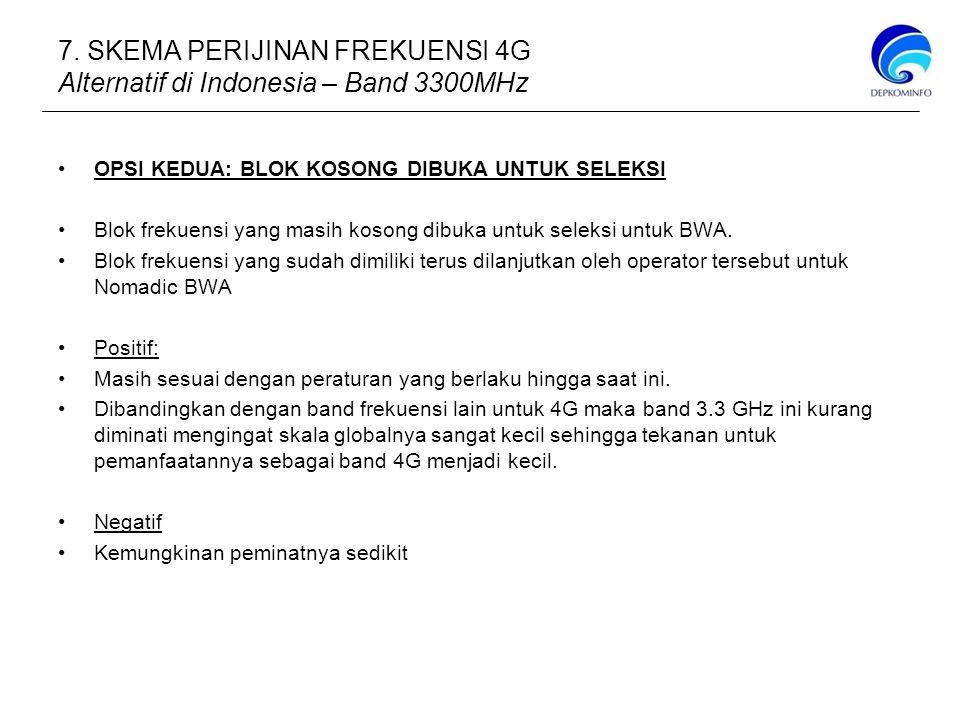 7. SKEMA PERIJINAN FREKUENSI 4G Alternatif di Indonesia – Band 3300MHz