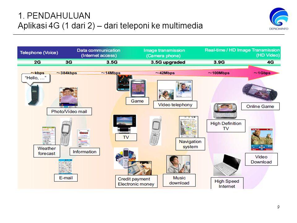 1. PENDAHULUAN Aplikasi 4G (1 dari 2) – dari teleponi ke multimedia