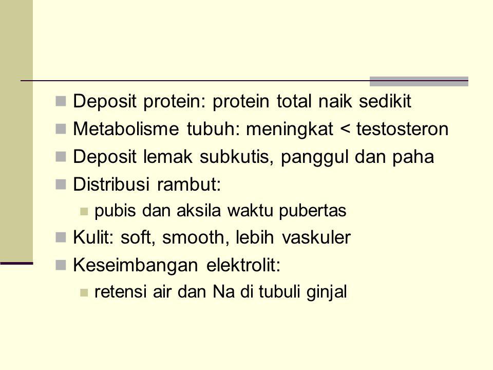 Deposit protein: protein total naik sedikit