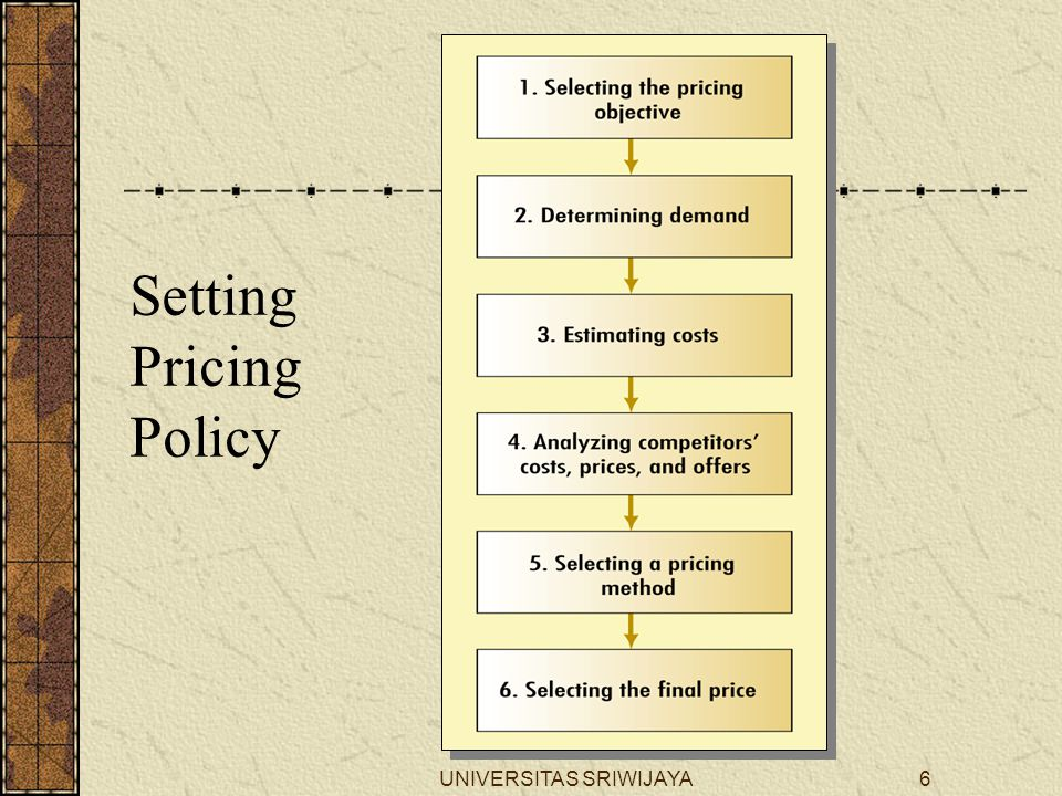 Setting Pricing Policy