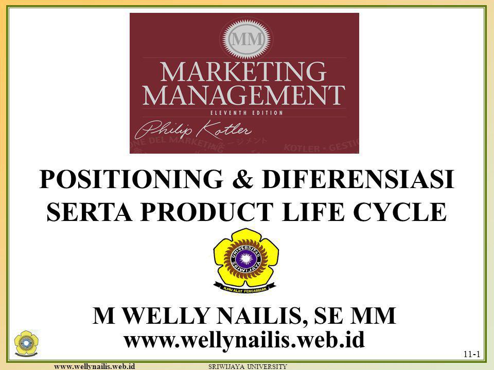 POSITIONING & DIFERENSIASI SERTA PRODUCT LIFE CYCLE