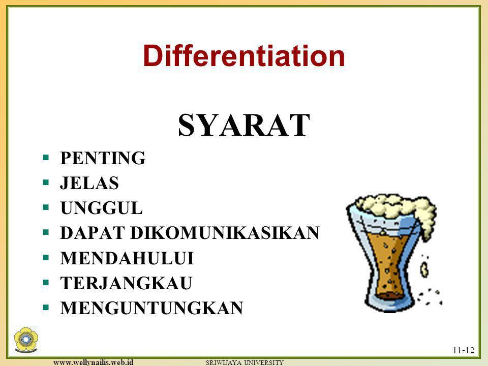 SYARAT Differentiation PENTING JELAS UNGGUL DAPAT DIKOMUNIKASIKAN