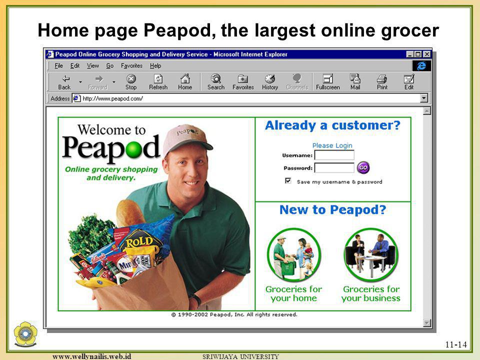 Home page Peapod, the largest online grocer