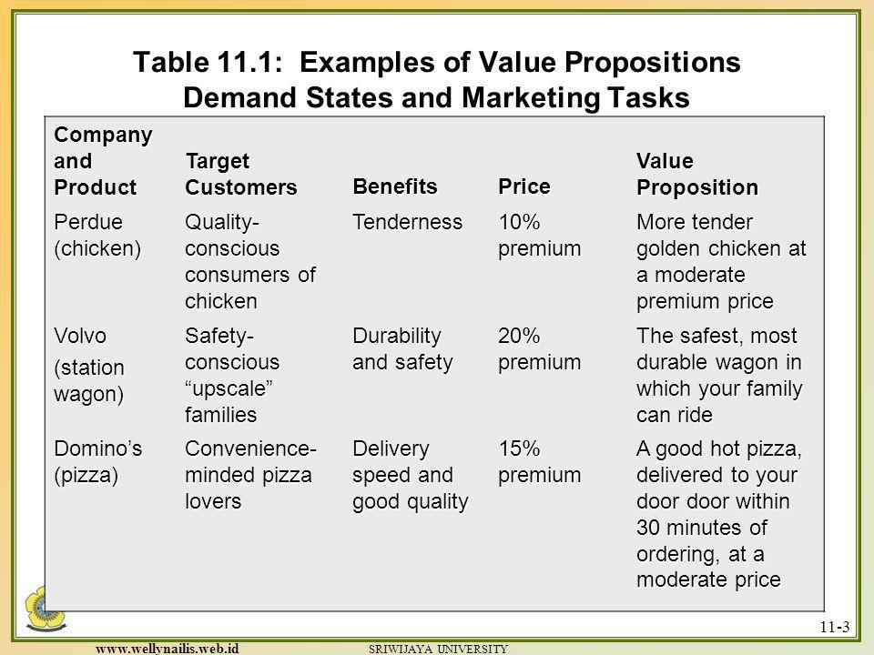 Table 11.1: Examples of Value Propositions Demand States and Marketing Tasks