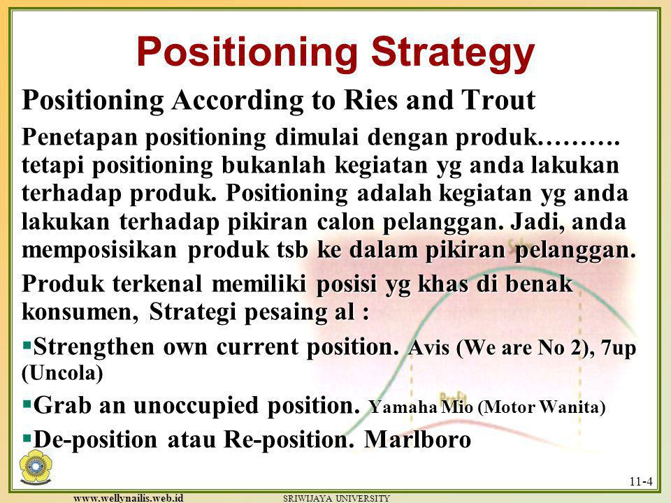 Positioning Strategy Positioning According to Ries and Trout
