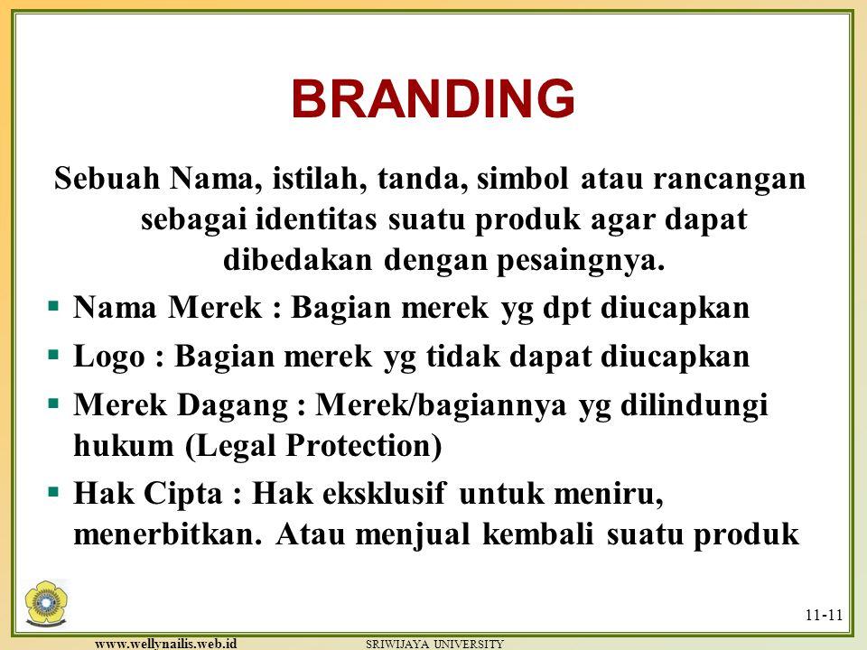 BRANDING Sebuah Nama, istilah, tanda, simbol atau rancangan sebagai identitas suatu produk agar dapat dibedakan dengan pesaingnya.