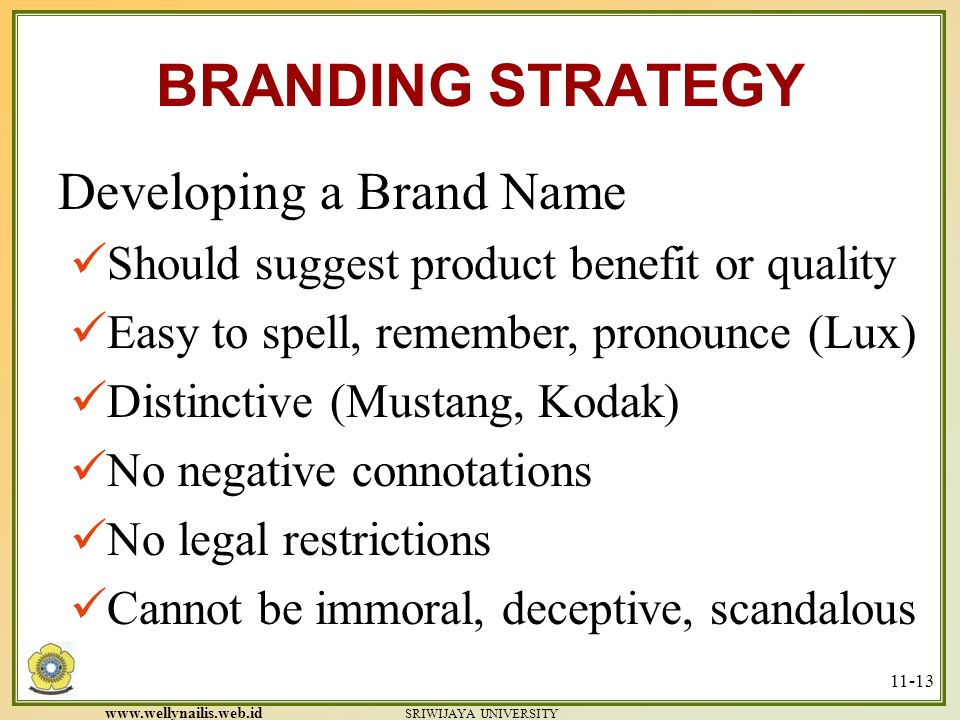BRANDING STRATEGY Developing a Brand Name
