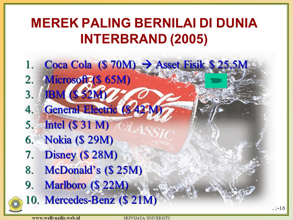 MEREK PALING BERNILAI DI DUNIA INTERBRAND (2005)