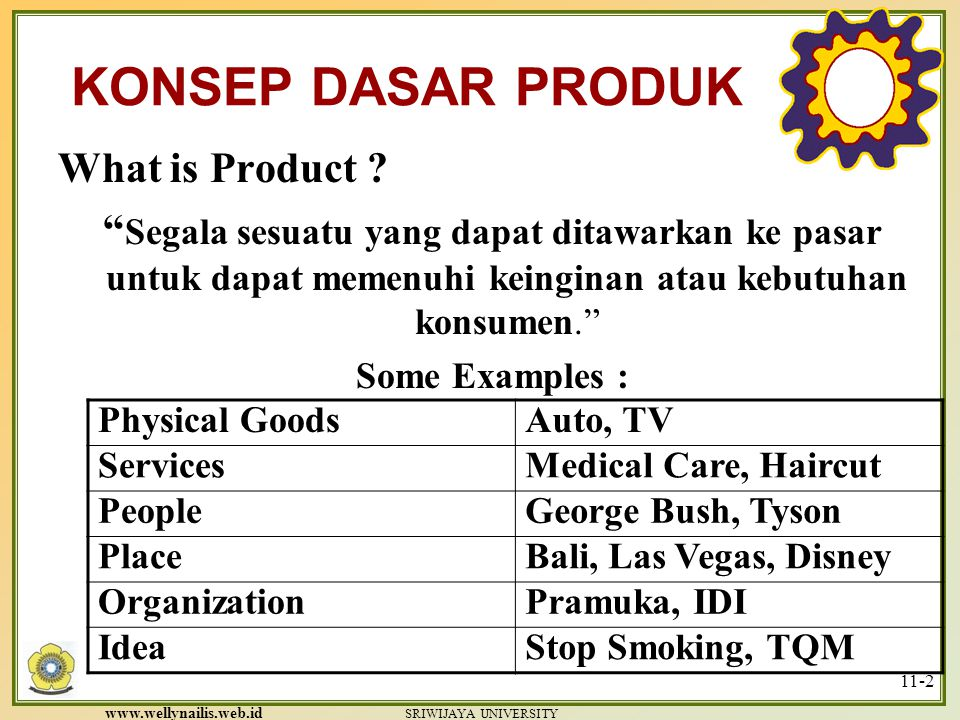 KONSEP DASAR PRODUK What is Product