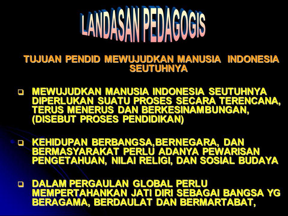TUJUAN PENDID MEWUJUDKAN MANUSIA INDONESIA SEUTUHNYA