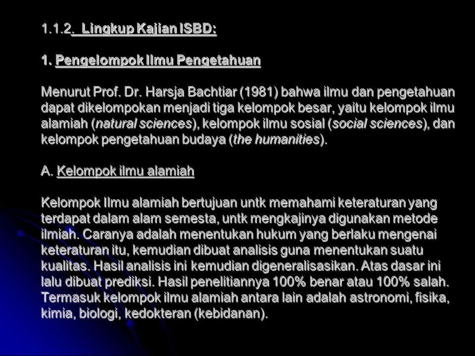 1.1.2. Lingkup Kajian ISBD: 1. Pengelompok Ilmu Pengetahuan Menurut Prof.