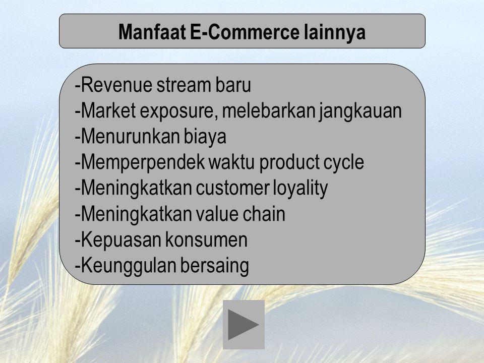 Manfaat E-Commerce lainnya