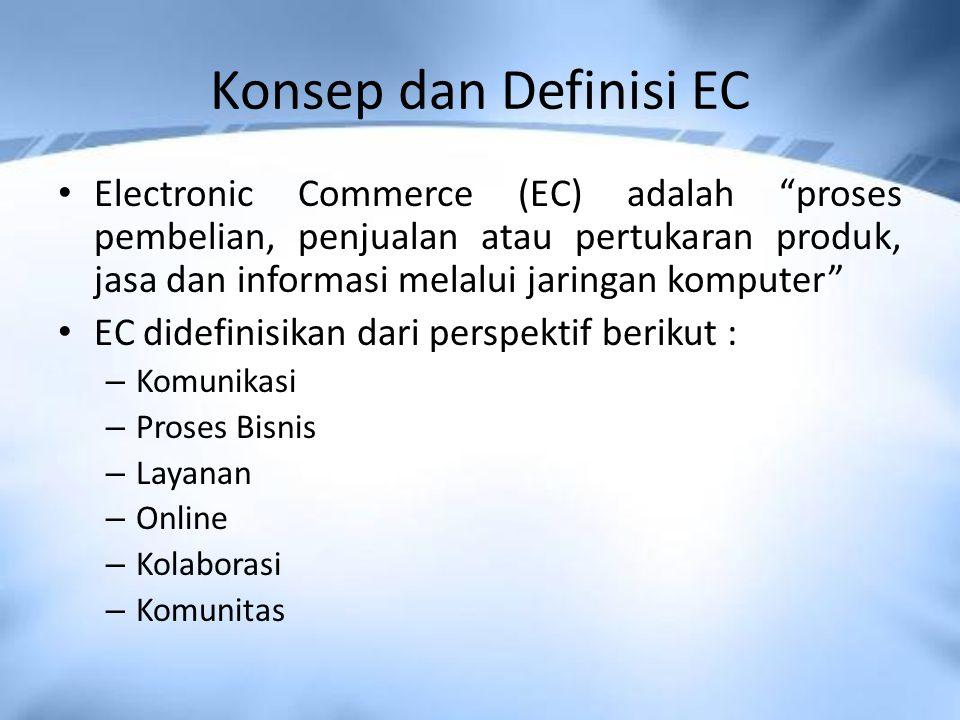 Konsep dan Definisi EC