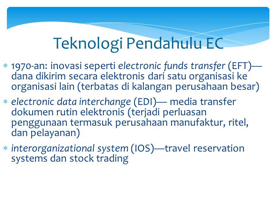 Teknologi Pendahulu EC