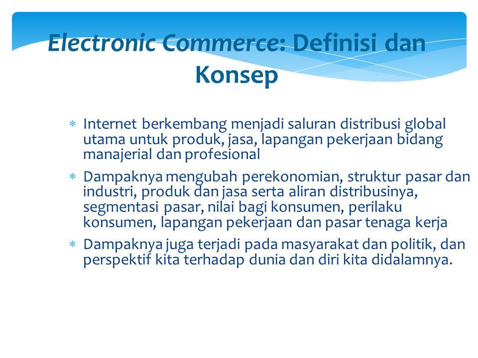 Electronic Commerce: Definisi dan Konsep