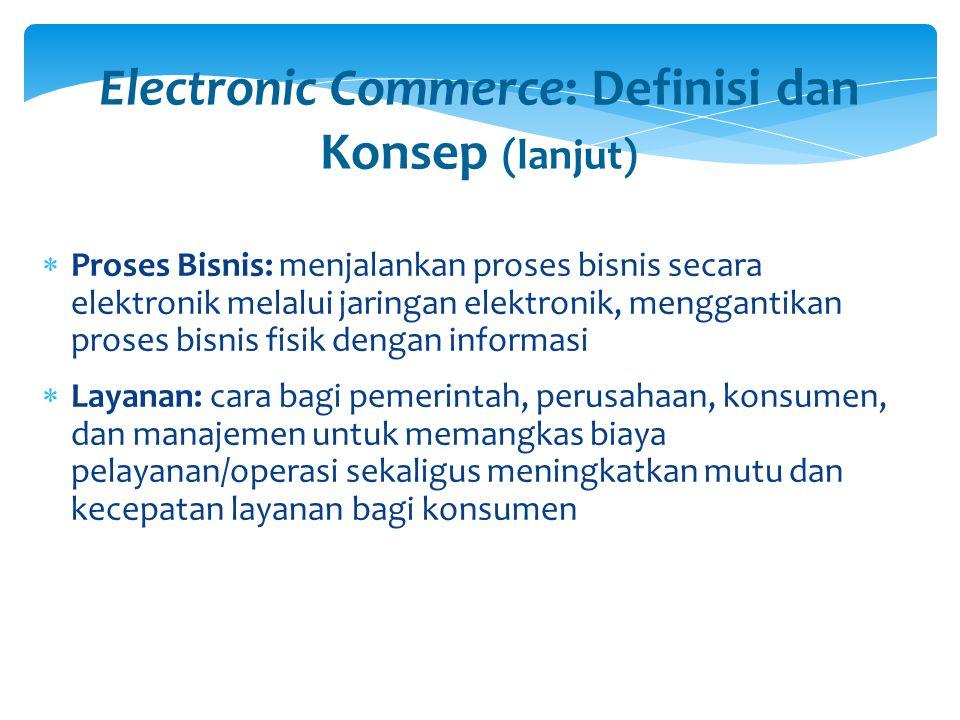 Electronic Commerce: Definisi dan Konsep (lanjut)