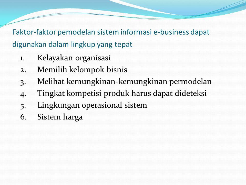 Faktor-faktor pemodelan sistem informasi e-business dapat digunakan dalam lingkup yang tepat