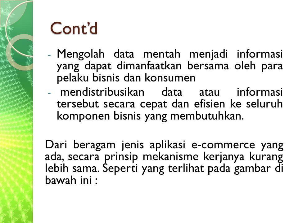 Cont'd Mengolah data mentah menjadi informasi yang dapat dimanfaatkan bersama oleh para pelaku bisnis dan konsumen.