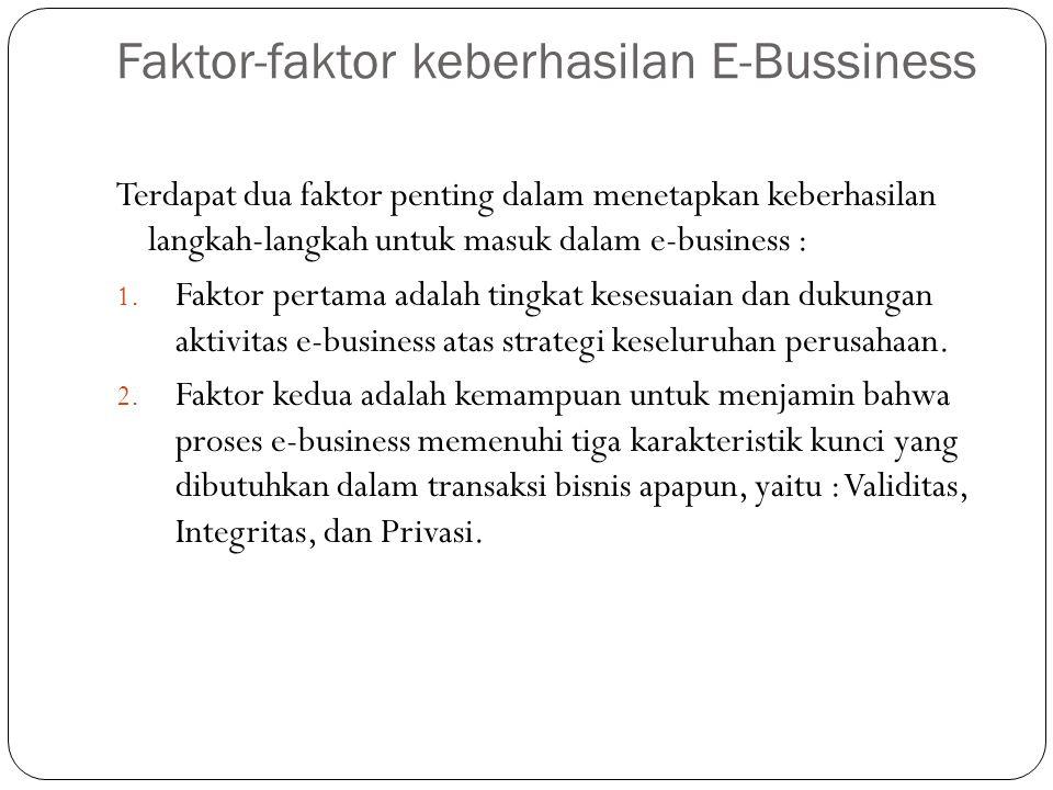 Faktor-faktor keberhasilan E-Bussiness