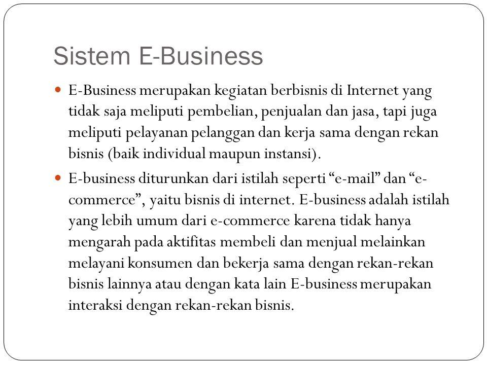 Sistem E-Business