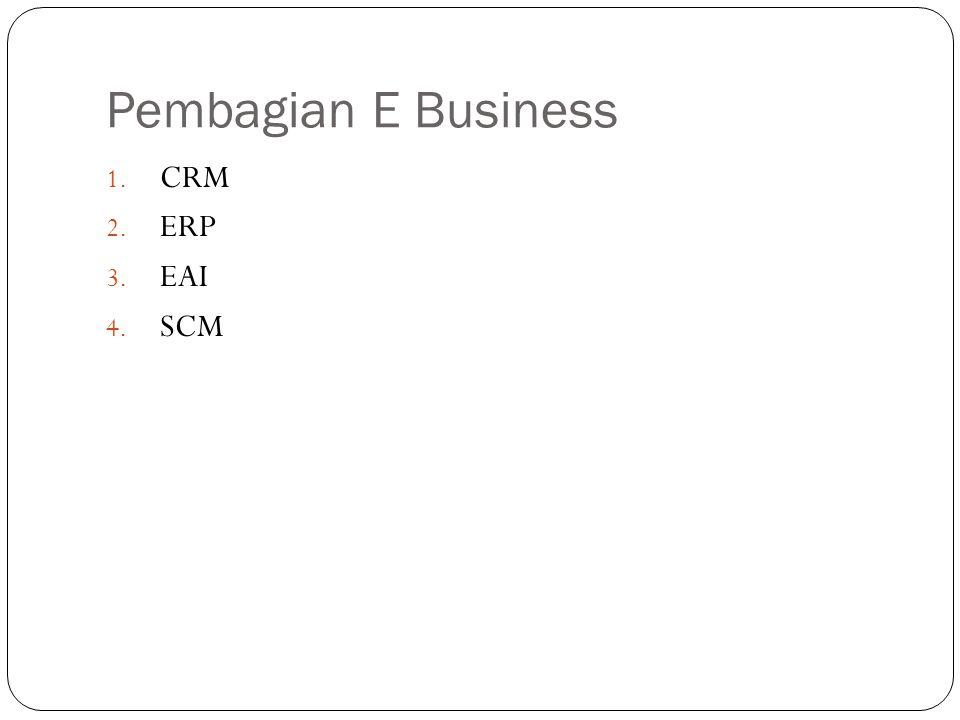 Pembagian E Business CRM ERP EAI SCM