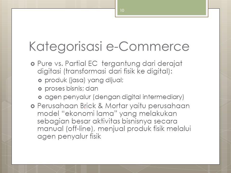 Kategorisasi e-Commerce