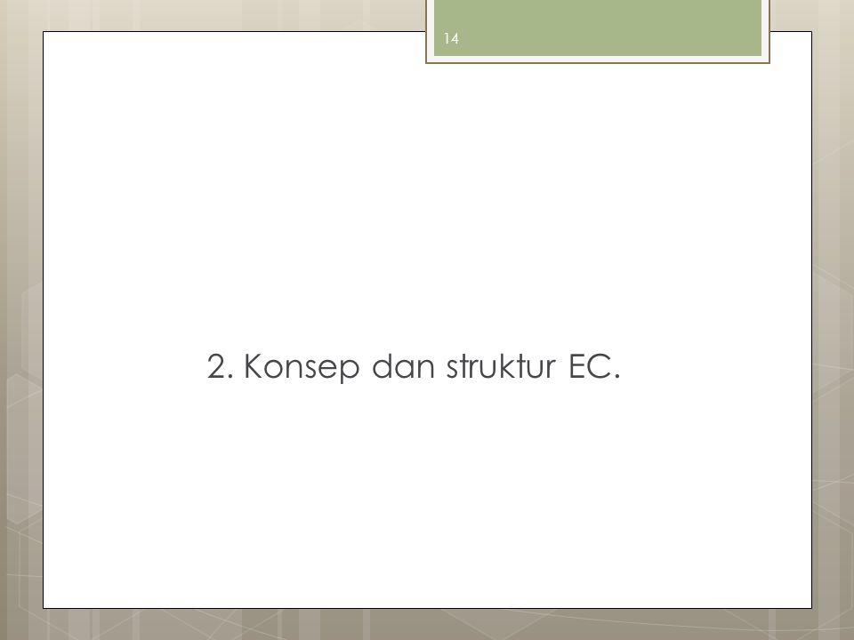 2. Konsep dan struktur EC.