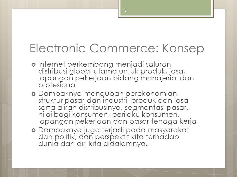 Electronic Commerce: Konsep