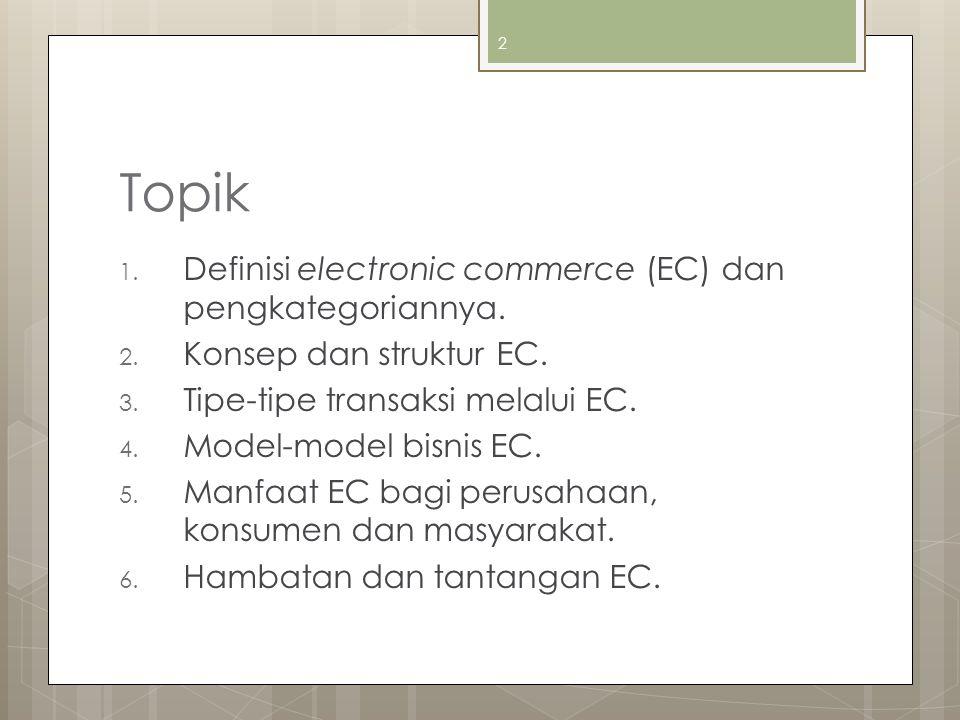 Topik Definisi electronic commerce (EC) dan pengkategoriannya.