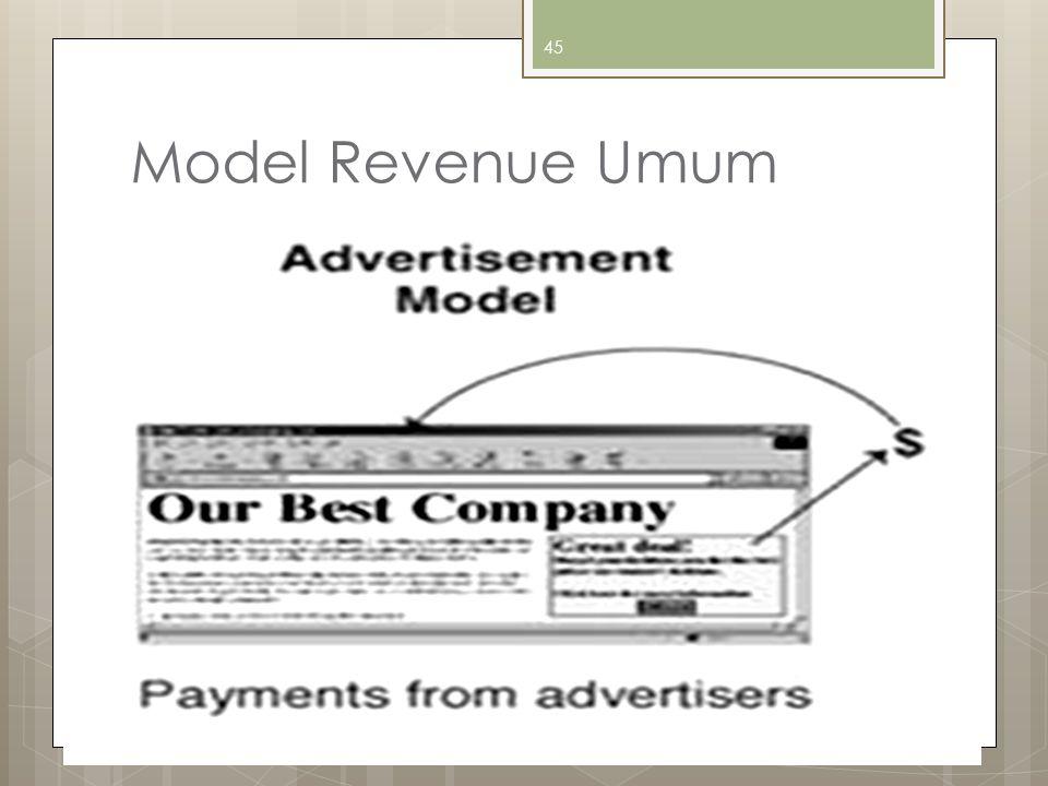 Model Revenue Umum