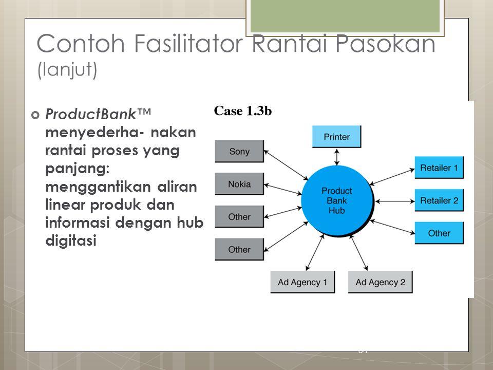 Contoh Fasilitator Rantai Pasokan (lanjut)