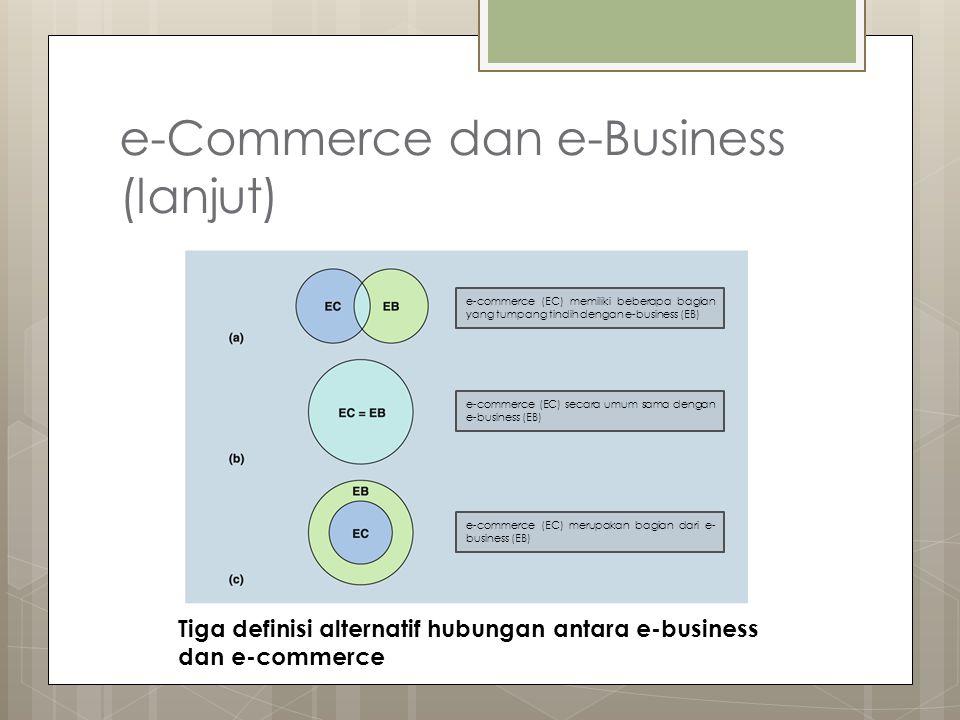 e-Commerce dan e-Business (lanjut)