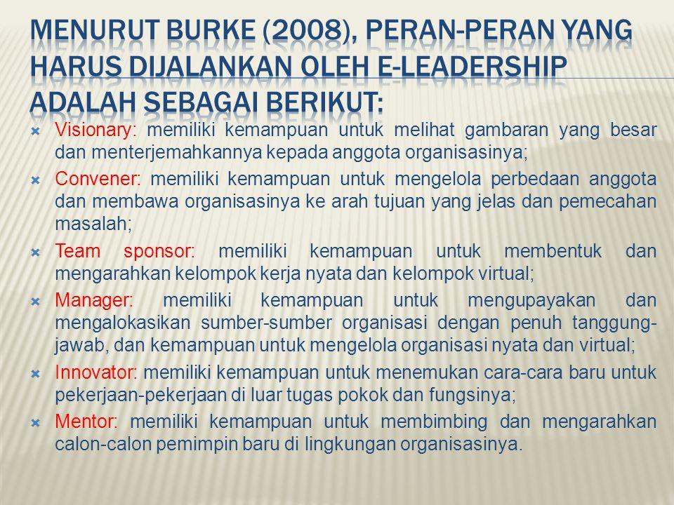 Menurut Burke (2008), peran-peran yang harus dijalankan oleh e-Leadership adalah sebagai berikut: