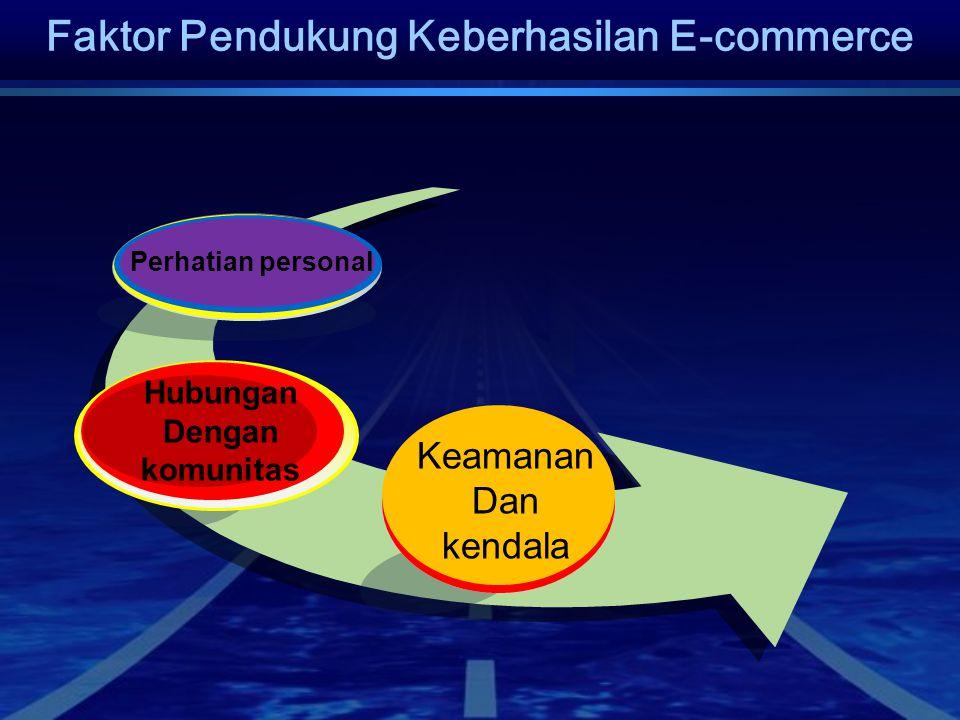 Faktor Pendukung Keberhasilan E-commerce