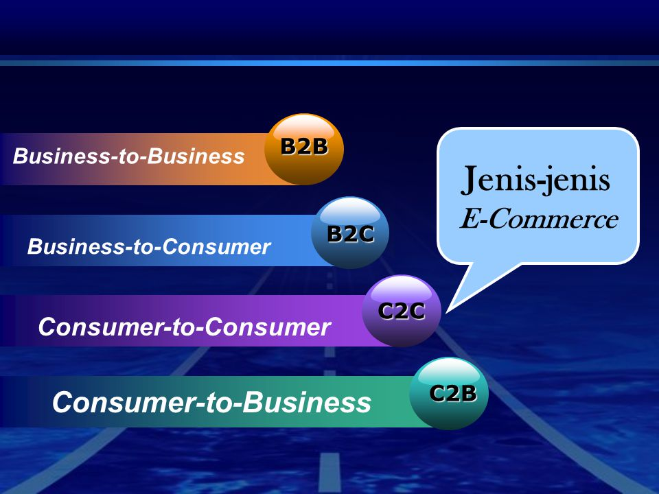 Business-to-Consumer Consumer-to-Consumer Consumer-to-Business