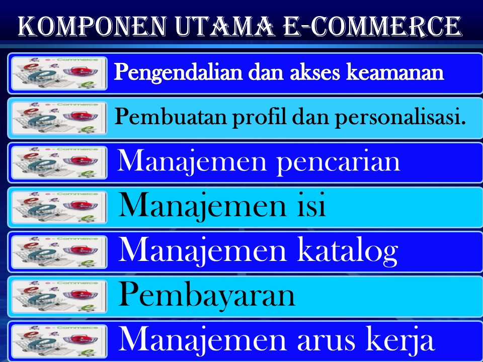 Komponen utama e-commerce