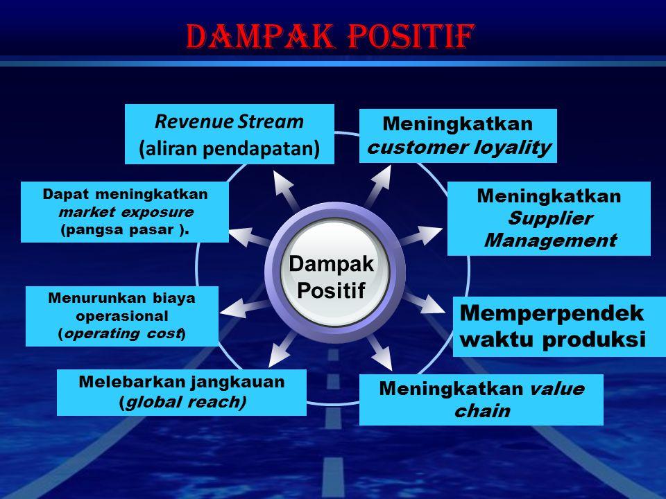Dampak positif Revenue Stream (aliran pendapatan) Dampak Positif